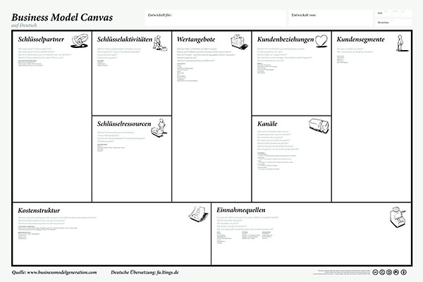 business-model-canvas-poster-deutsch